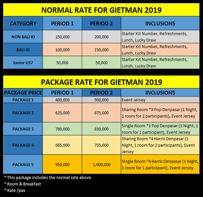 package rate